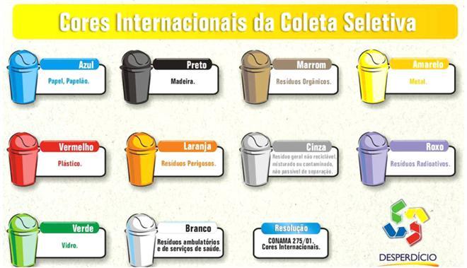 Lixeira Coleta Sletevia Reciclagem