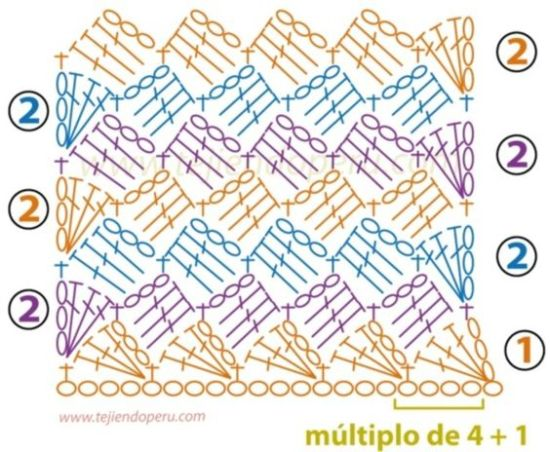 grafico ponto de croche
