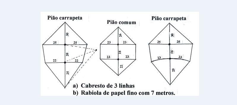 tutorial pipa de papel